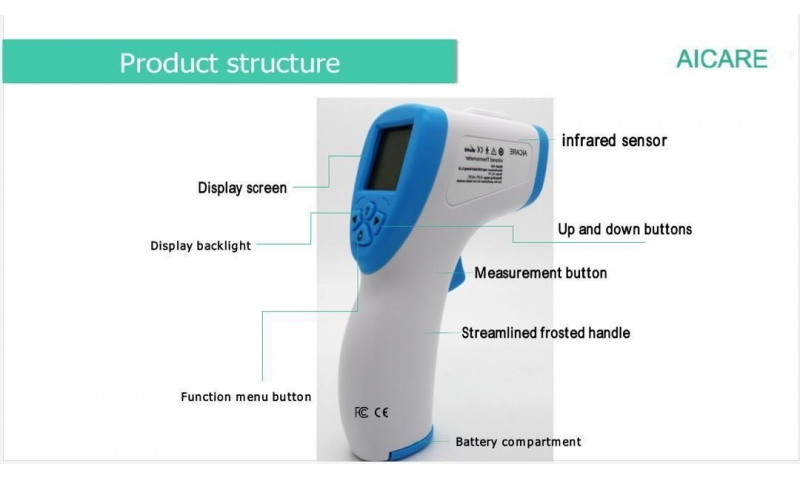 Aicare Infrared Digital Distance Thermometer (New Lower Price for 2021)